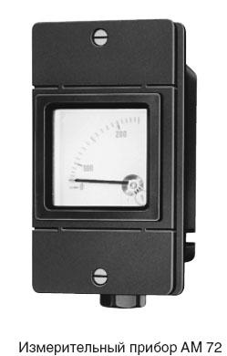 Измерительные приборы для монтажа на распределительном щите