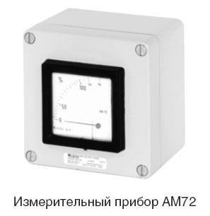 Измерительные приборы  серии GHG 413 84
